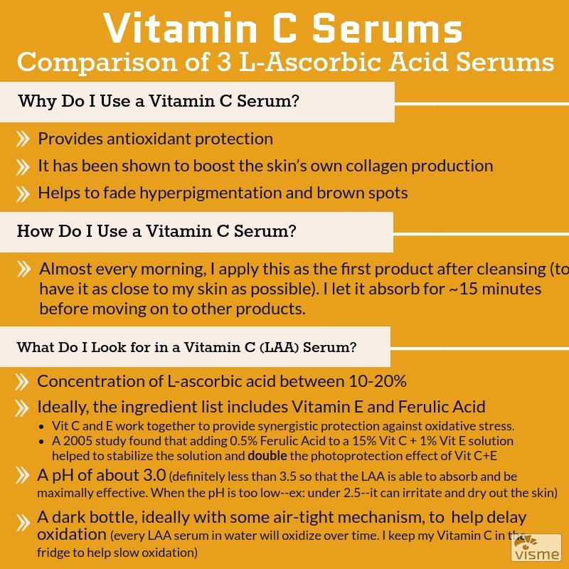 Vitamin C_pAGE1