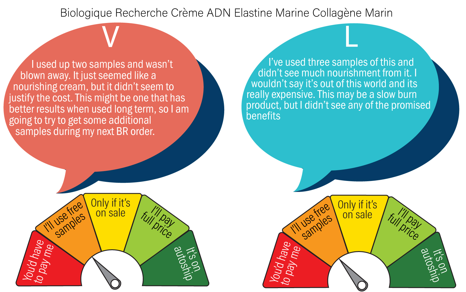 Creme-ADN-Elastine-Marine-Rveiew