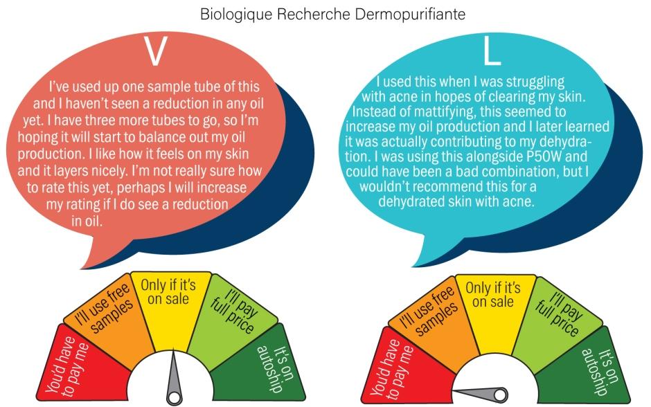 Dermopurifiante-Review.jpg