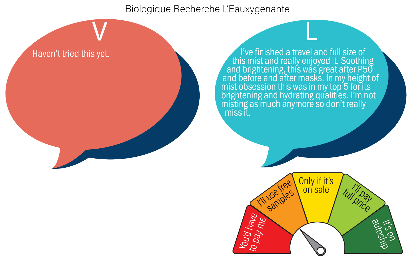 L'Eauxygenante-Review.jpg