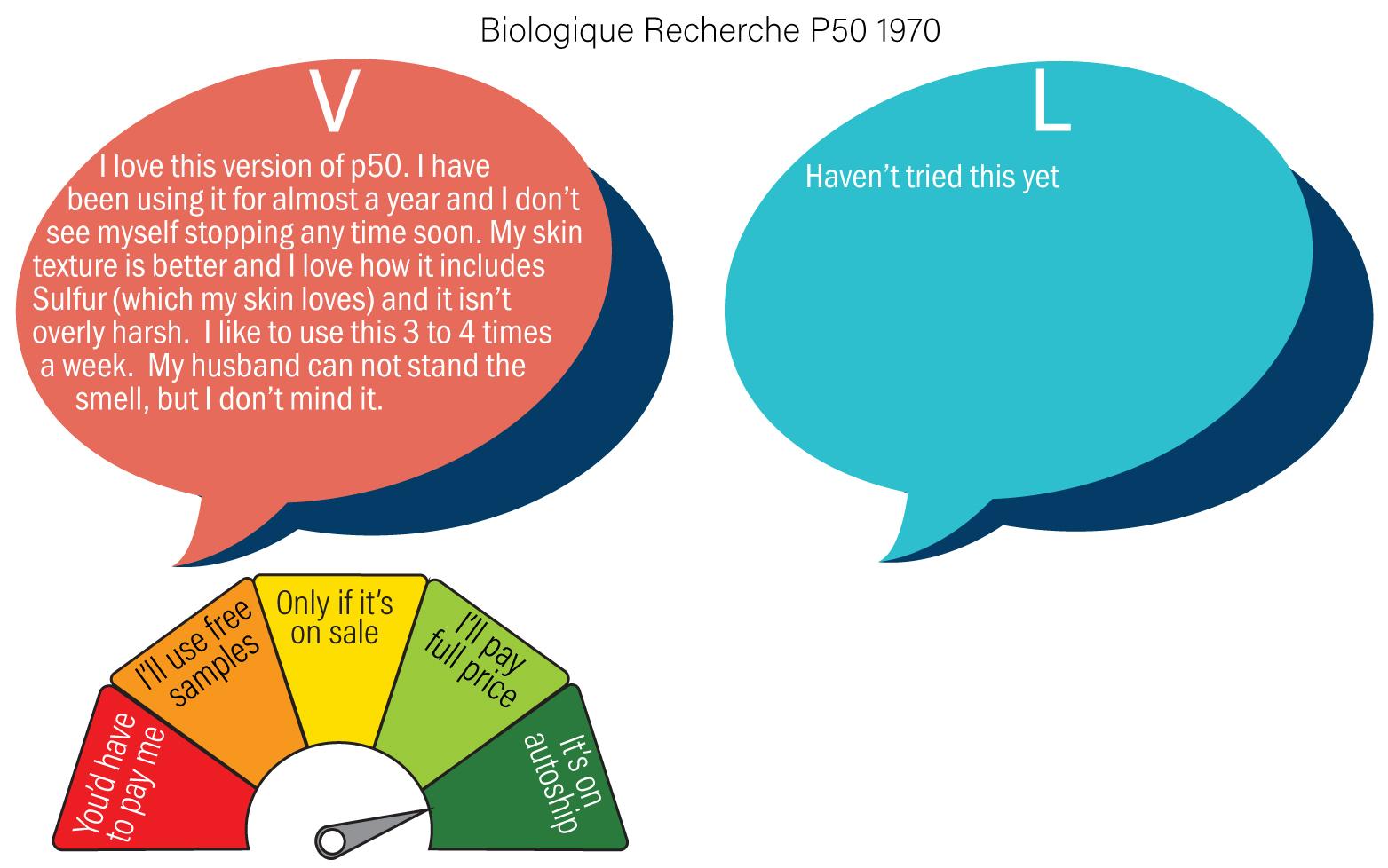 p50-1970-Review.jpg