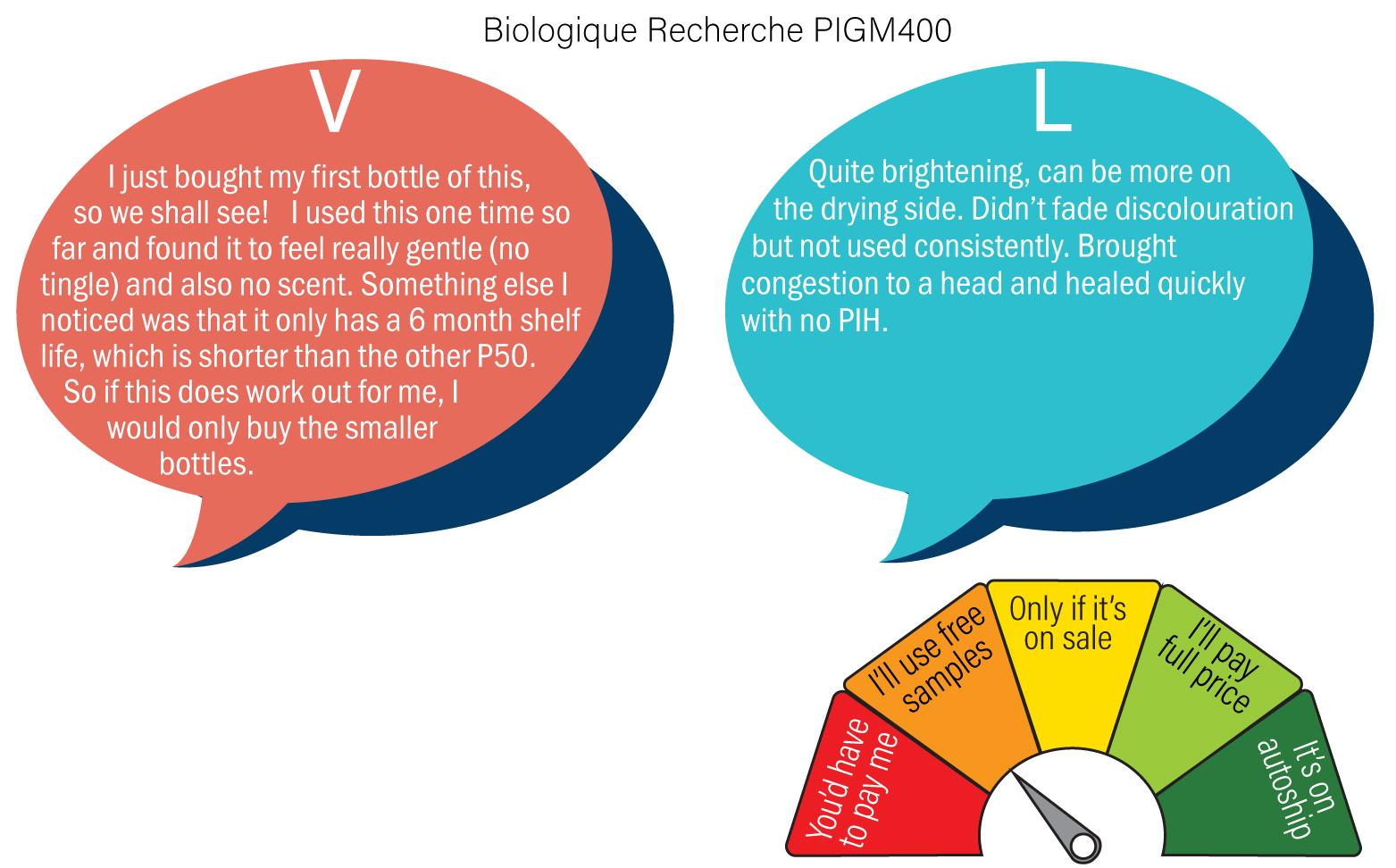 PIGM400-review.jpg