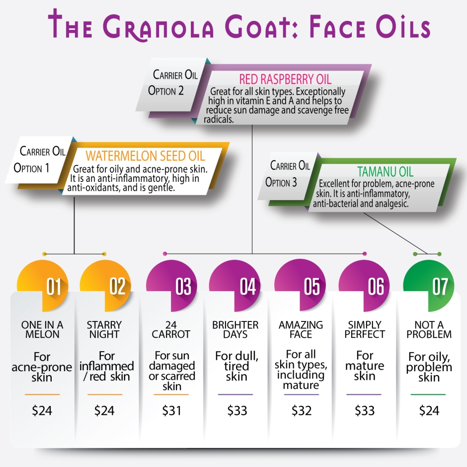 The-Granola-Goat_Facial-Oils