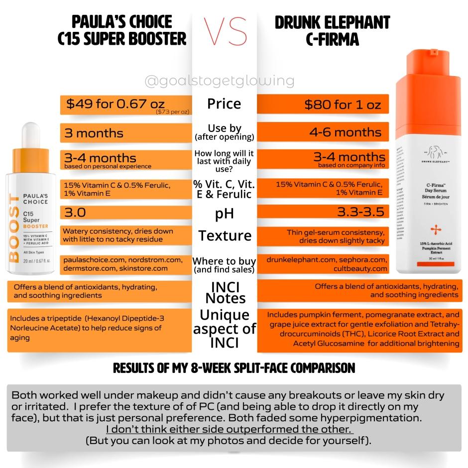Vitamin-C-Comparison-S1b.jpg